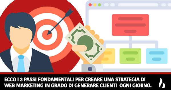 creare strategia web marketing
