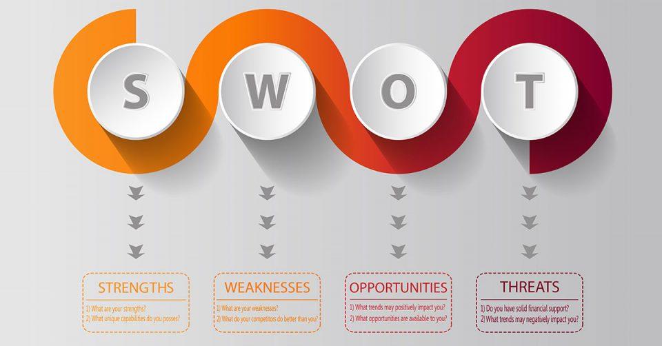 Swot: Punti di forza e di debolezza dell'impresa rispetto ai competitors