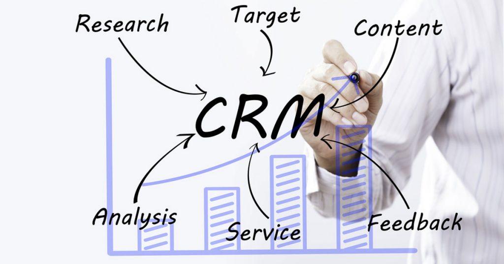 CRM strumenti