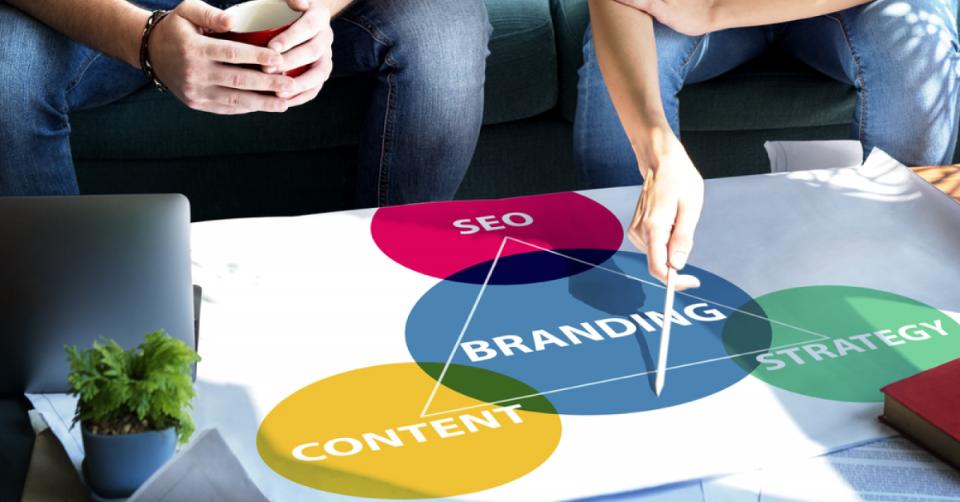 gestione del marchio brand strategy